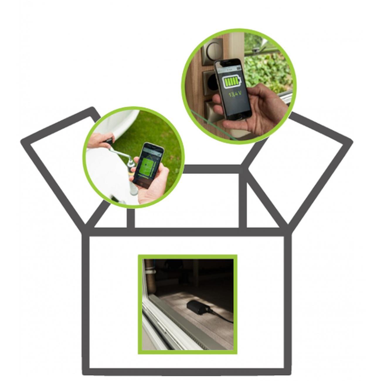 E-Trailer Basis (Connect-Level-Volt)